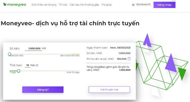Hướng dẫn đăng ký vay tiền MoneyVeo