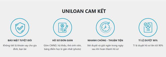 Ưu điểm khi vay tiền nhanh tại Uniloan