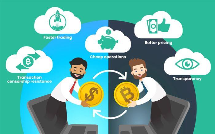 P2P Lending là gì?